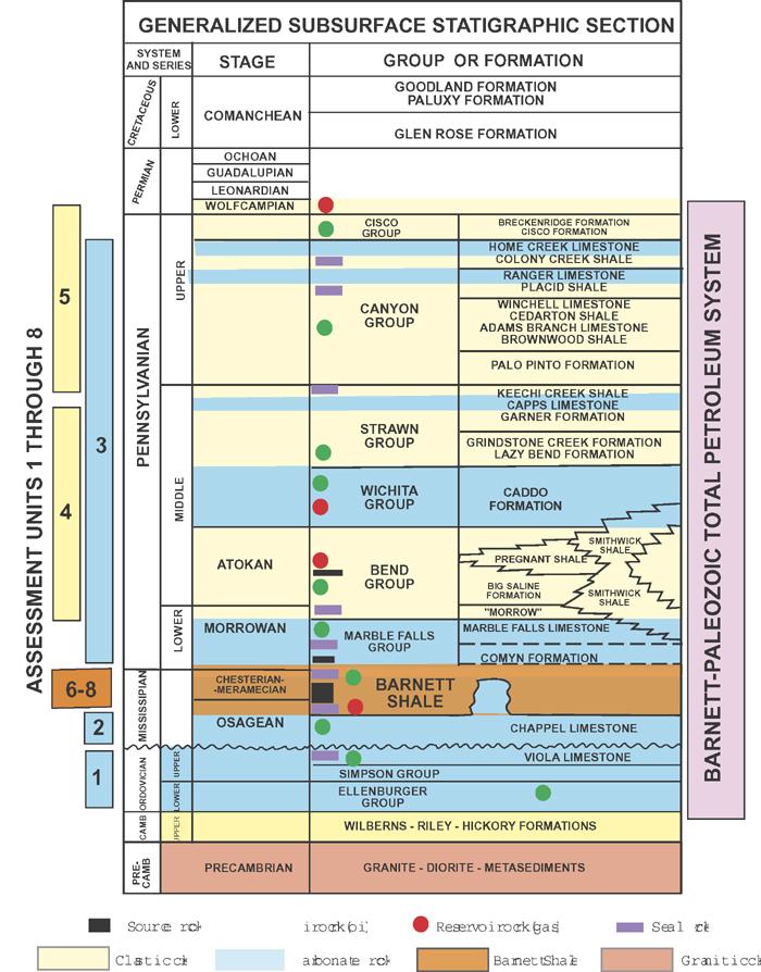 Barnett Shale: Geology
